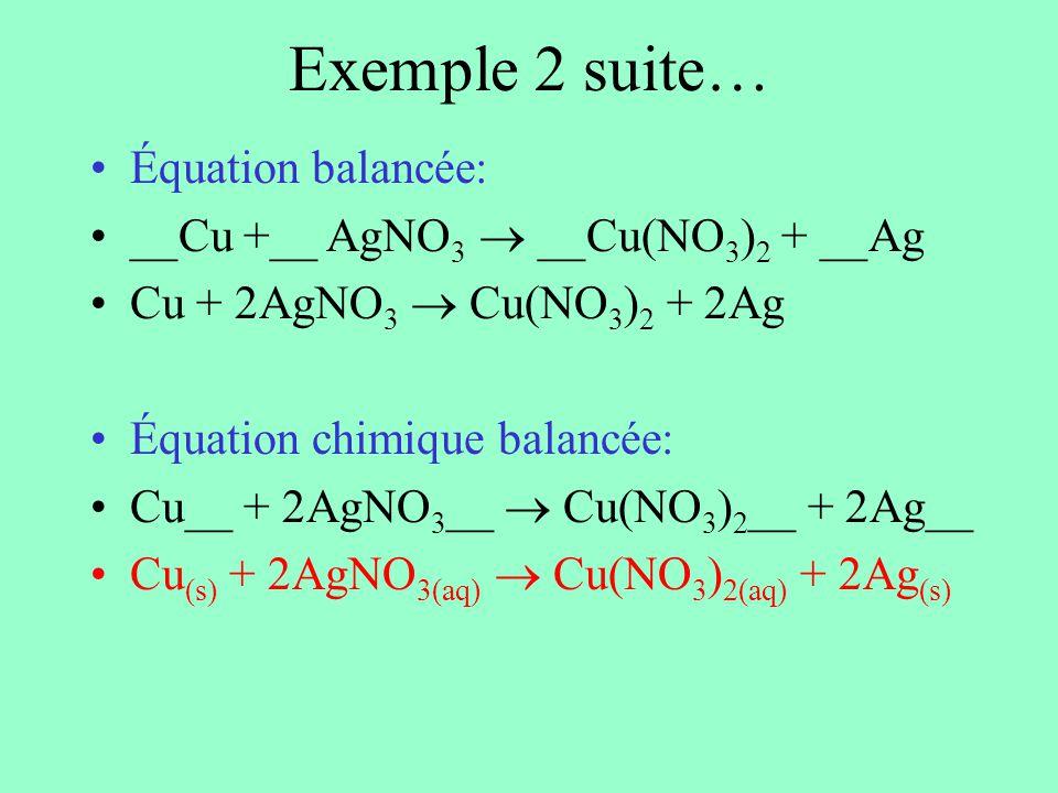 Exemple 2 suite… Équation balancée: __Cu +__ AgNO 3 __Cu(NO 3 ) 2 + __Ag Cu + 2AgNO 3 Cu(NO 3 ) 2 + 2Ag Équation chimique balancée: Cu__ + 2AgNO 3 __