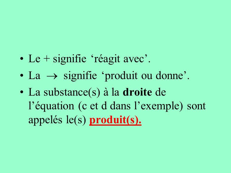Équation chimique balancée 2H 2(g) + O 2(g) 2H 2 O ( l) Règles pour écrire les réactions chimiques balancées Tu auras besoin de beaucoup de pratique et de patience pour balancer les équations.