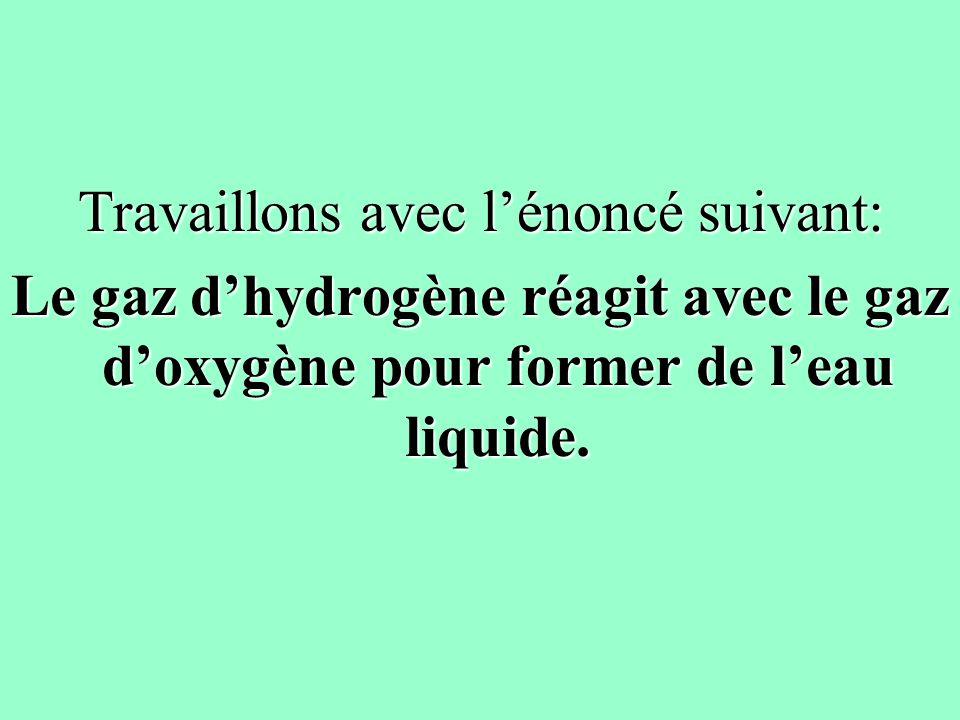 Équation nominale: hydrogène + oxygène eau Équation squelettique: H 2(g) + O 2(g) H 2 O (l) Équation balancée: ___H 2(g) + ___O 2(g) ___H 2 O (l) 2H 2(g) + O 2(g) 2H 2 O (l)