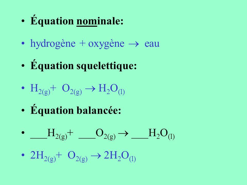 Équation nominale: hydrogène + oxygène eau Équation squelettique: H 2(g) + O 2(g) H 2 O (l) Équation balancée: ___H 2(g) + ___O 2(g) ___H 2 O (l) 2H 2