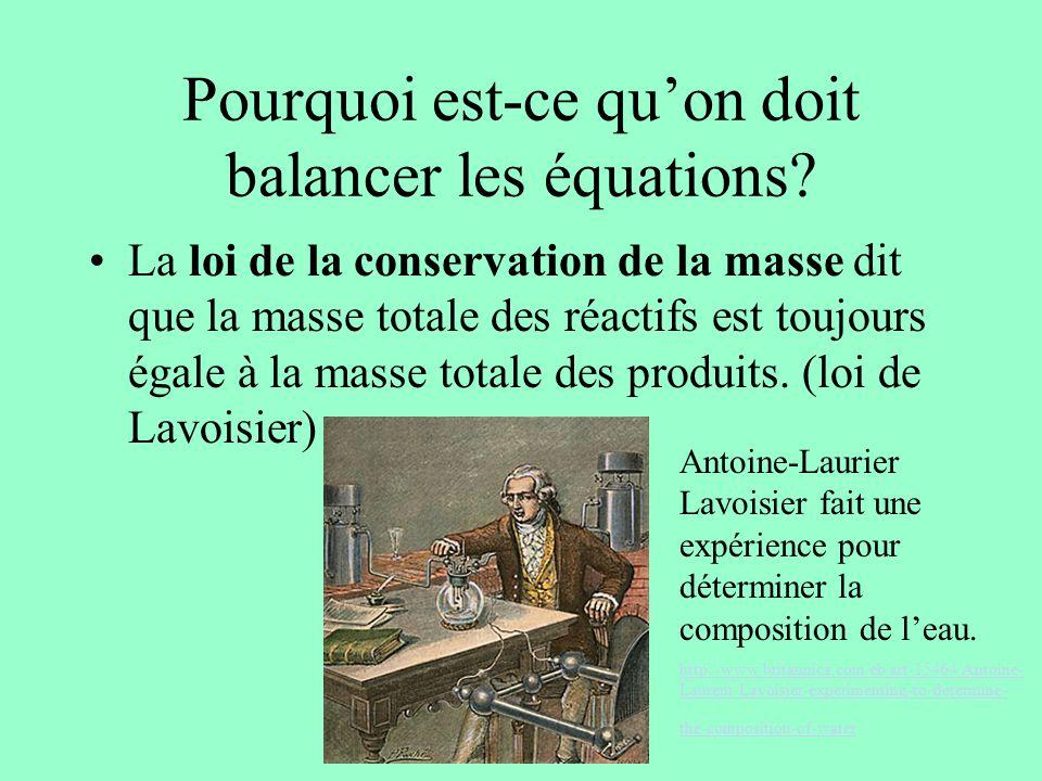 Pourquoi est-ce quon doit balancer les équations? La loi de la conservation de la masse dit que la masse totale des réactifs est toujours égale à la m