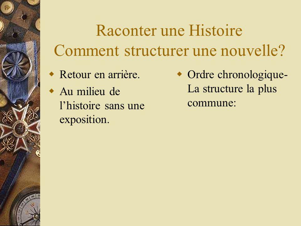 Raconter une Histoire Comment structurer une nouvelle? Retour en arrière. Au milieu de lhistoire sans une exposition. Ordre chronologique- La structur