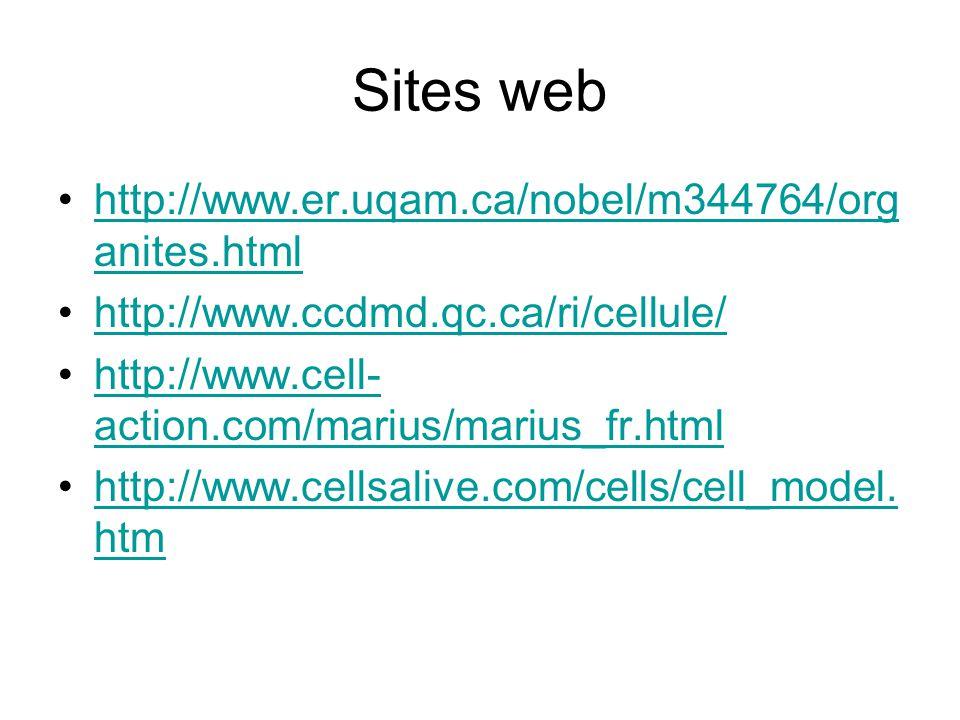 Sites web http://www.er.uqam.ca/nobel/m344764/org anites.htmlhttp://www.er.uqam.ca/nobel/m344764/org anites.html http://www.ccdmd.qc.ca/ri/cellule/ ht