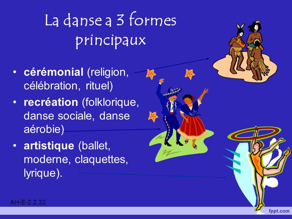 La danse a 3 formes principaux cérémonial (religion, célébration, rituel) recréation (folklorique, danse sociale, danse aérobie) artistique (ballet, m