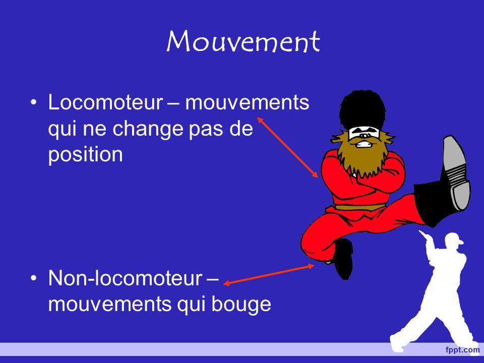 Mouvements locomoteurs Les danseurs peuvent marcher, courir, sauter, bondir, glisser, galoper Ces mouvements peuvent être hauts (peut-être indiquant la joie), médium, ou bas (peut-être indiquant la tristesse.)