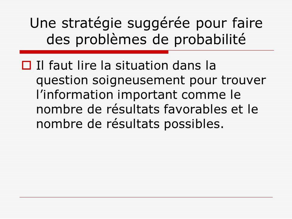 Une stratégie suggérée pour faire des problèmes de probabilité Il faut lire la situation dans la question soigneusement pour trouver linformation impo