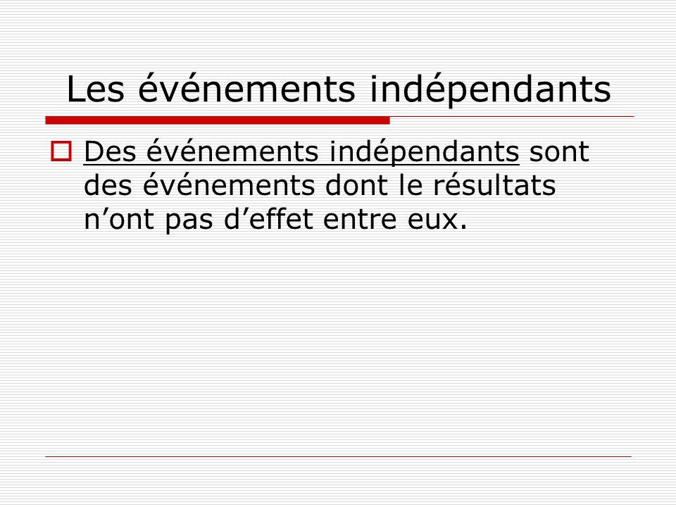 Les événements indépendants Des événements indépendants sont des événements dont le résultats nont pas deffet entre eux.