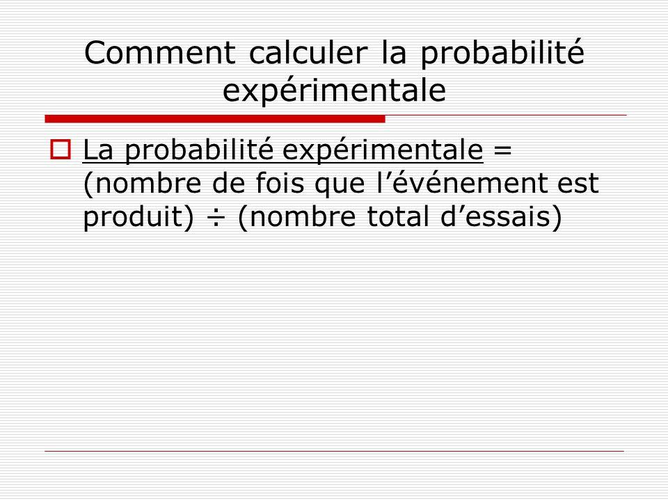 Comment calculer la probabilité expérimentale La probabilité expérimentale = (nombre de fois que lévénement est produit) ÷ (nombre total dessais)