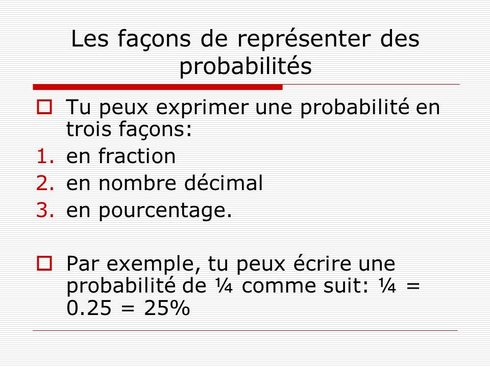 Les façons de représenter des probabilités Tu peux exprimer une probabilité en trois façons: 1.en fraction 2.en nombre décimal 3.en pourcentage. Par e