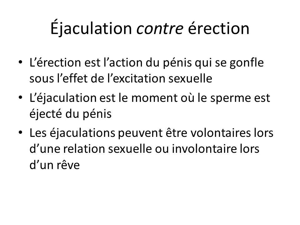 Éjaculation contre érection Lérection est laction du pénis qui se gonfle sous leffet de lexcitation sexuelle Léjaculation est le moment où le sperme est éjecté du pénis Les éjaculations peuvent être volontaires lors dune relation sexuelle ou involontaire lors dun rêve