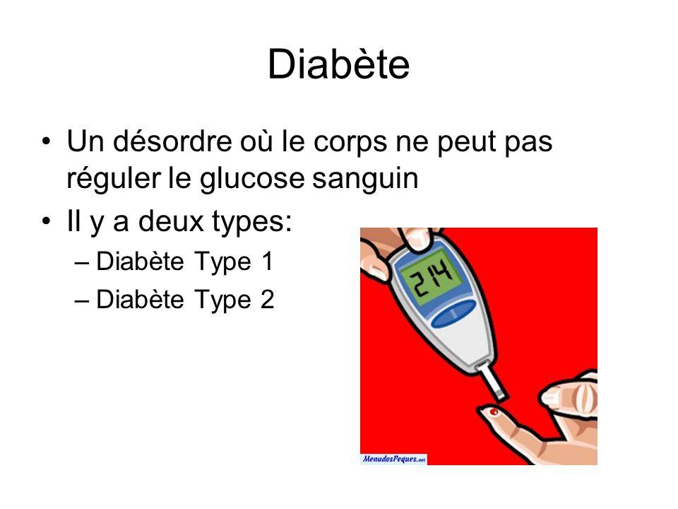 Diabète Un désordre où le corps ne peut pas réguler le glucose sanguin Il y a deux types: –Diabète Type 1 –Diabète Type 2