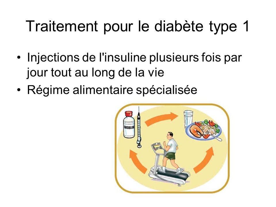 Traitement pour le diabète type 1 Injections de l'insuline plusieurs fois par jour tout au long de la vie Régime alimentaire spécialisée