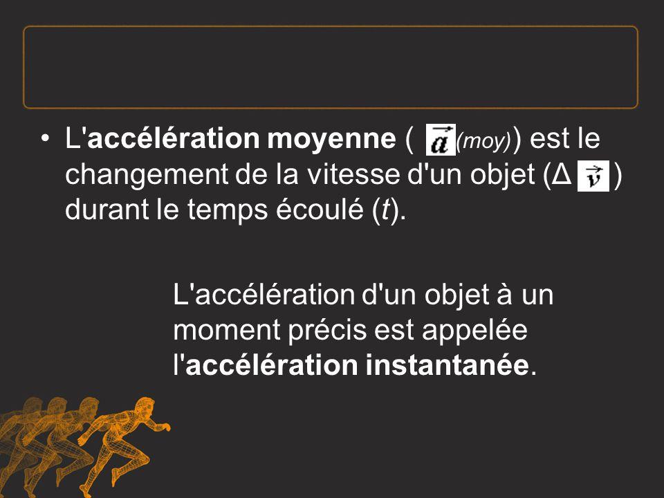 Accélération moyenne L accélération moyenne est le rapport entre le changement dans la vitesse et l intervalle de temps.