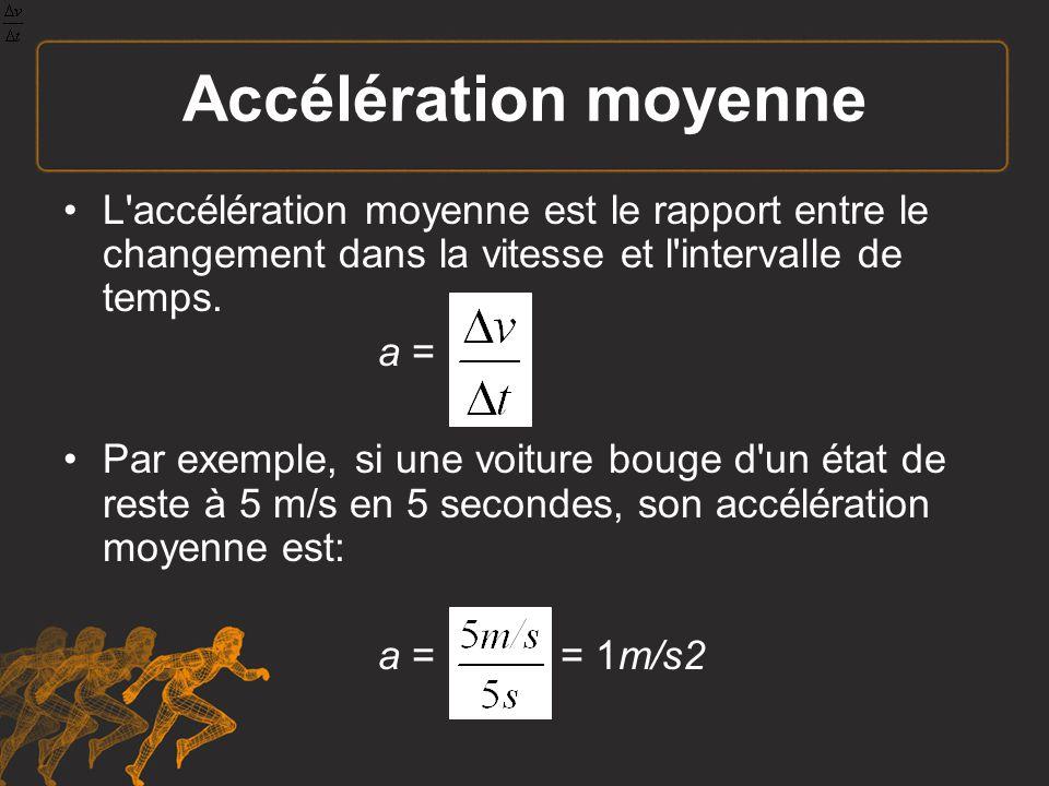 Accélération instantanée Une accélération instantanée est le changement dans la vitesse à un moment.