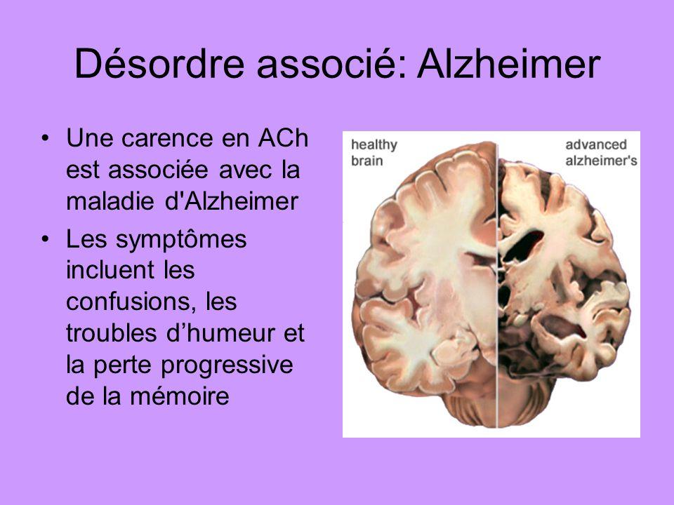 Désordre associé: Alzheimer Une carence en ACh est associée avec la maladie d'Alzheimer Les symptômes incluent les confusions, les troubles dhumeur et