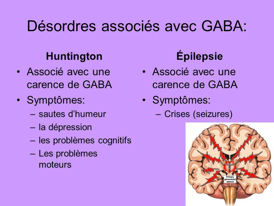 Désordres associés avec GABA: Huntington Associé avec une carence de GABA Symptômes: –sautes dhumeur –la dépression –les problèmes cognitifs –Les prob