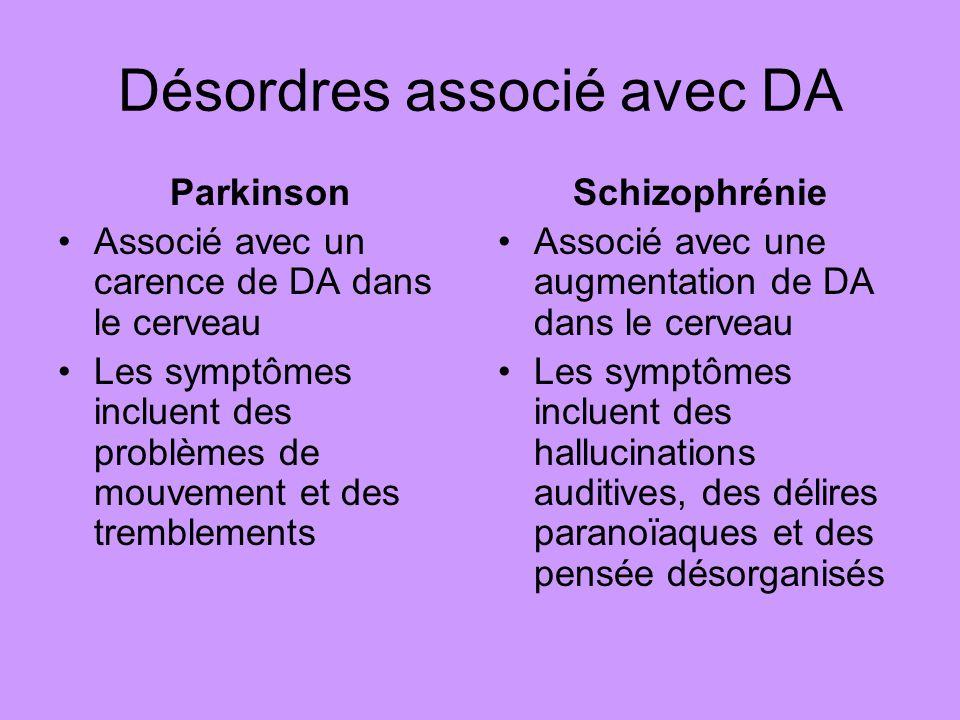 Désordres associé avec DA Parkinson Associé avec un carence de DA dans le cerveau Les symptômes incluent des problèmes de mouvement et des tremblement