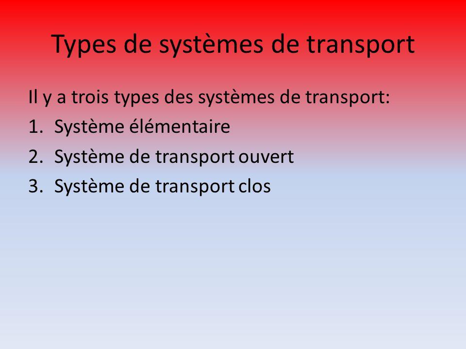 Types de systèmes de transport Il y a trois types des systèmes de transport: 1.Système élémentaire 2.Système de transport ouvert 3.Système de transpor