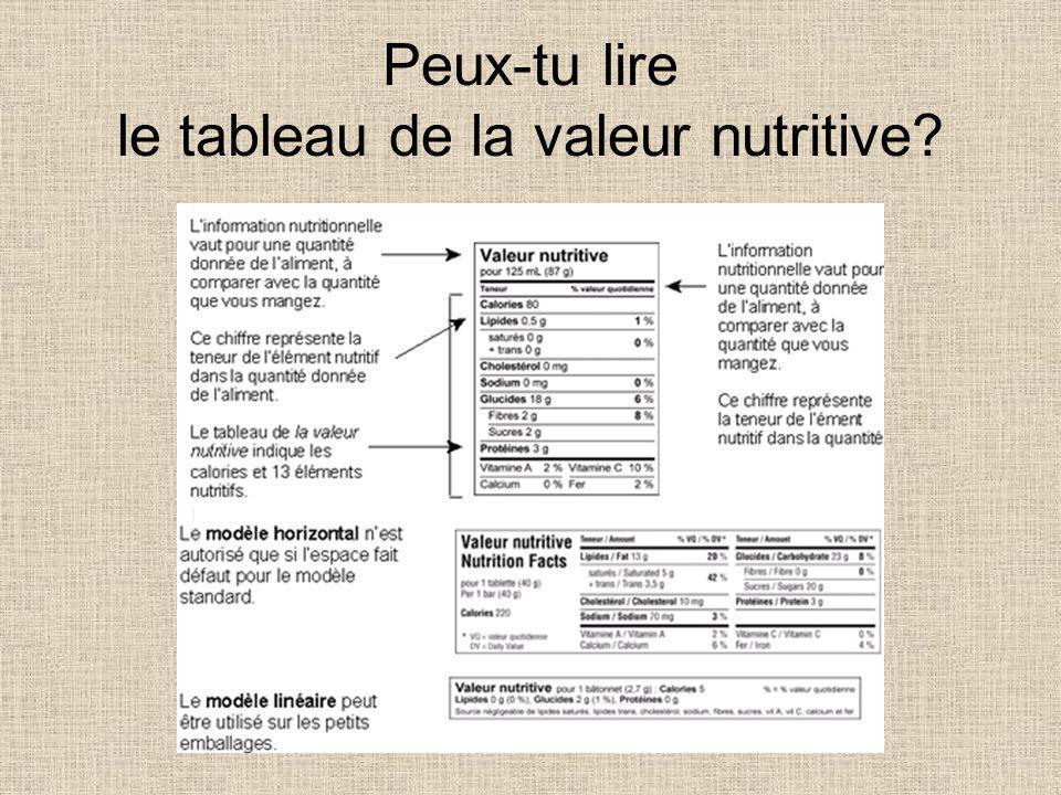 Peux-tu lire le tableau de la valeur nutritive?