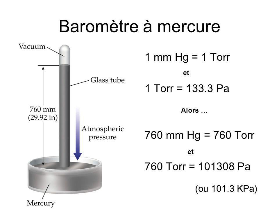 Baromètre à mercure 1 mm Hg = 1 Torr 1 Torr = 133.3 Pa 760 mm Hg = 760 Torr 760 Torr = 101308 Pa Alors … (ou 101.3 KPa) et
