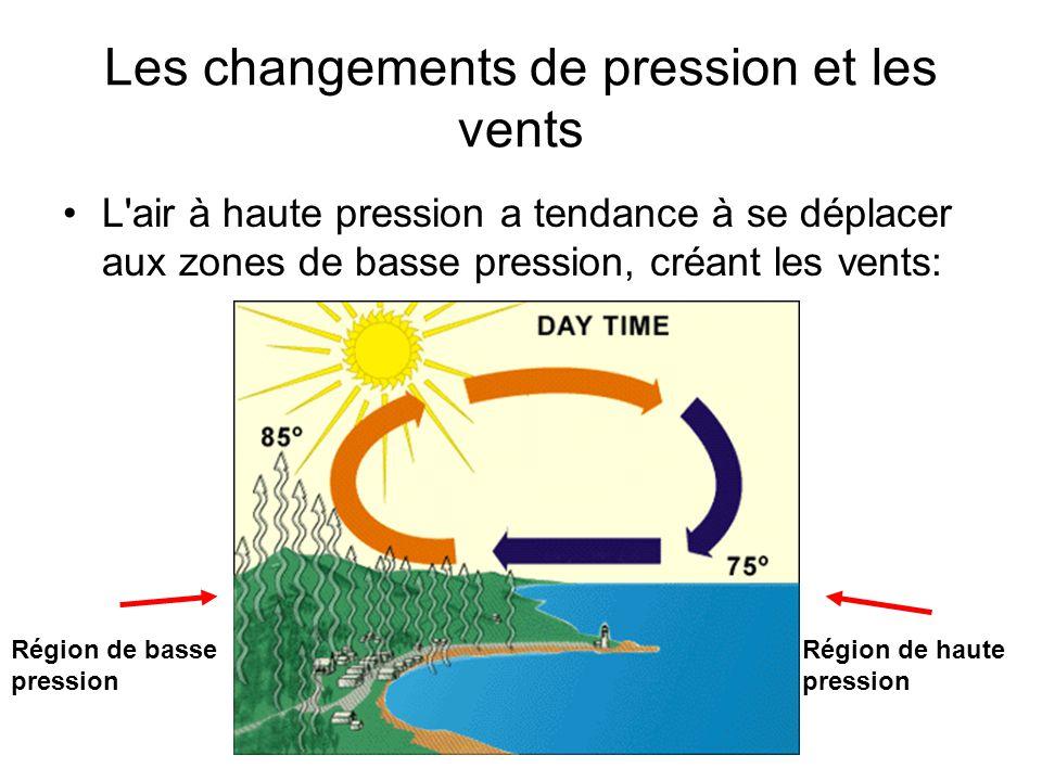 Les changements de pression et les vents L'air à haute pression a tendance à se déplacer aux zones de basse pression, créant les vents: Région de bass