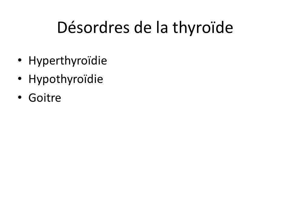 Hyperthyroïdie Cause: Une production excessive de T3/T4 (due à une tumeur de thyroïde ou à cause de la maladie de Graves) Symptômes: - Métabolisme augmenté - Perte de poids - Transpiration - Nervosité - Perte de cheveux - Exophtalmie des yeux - Goitre Traitement: - Drogues anti-thyroïdes - Enlèvement des sections de thyroïde - Destruction partielle de thyroïde avec la radiation