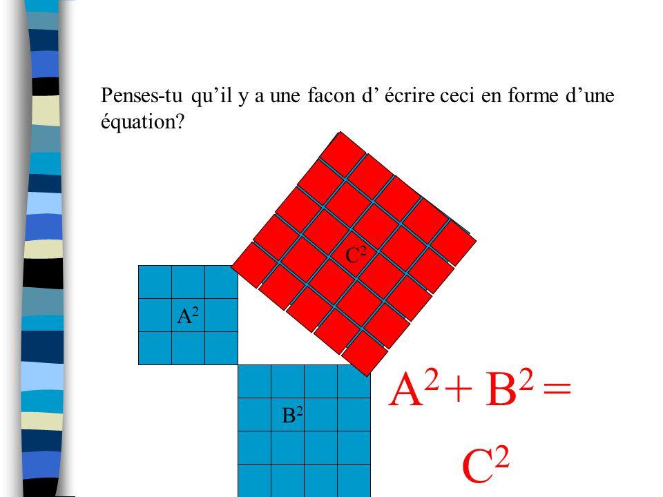Dessine ta forme. Que remarques-tu? Ou est A 2, B 2 et C 2 ? Maintenant….prends Carré A 2 et Carré B 2 et essaye de mettre ces carrés dans Carré C 2.