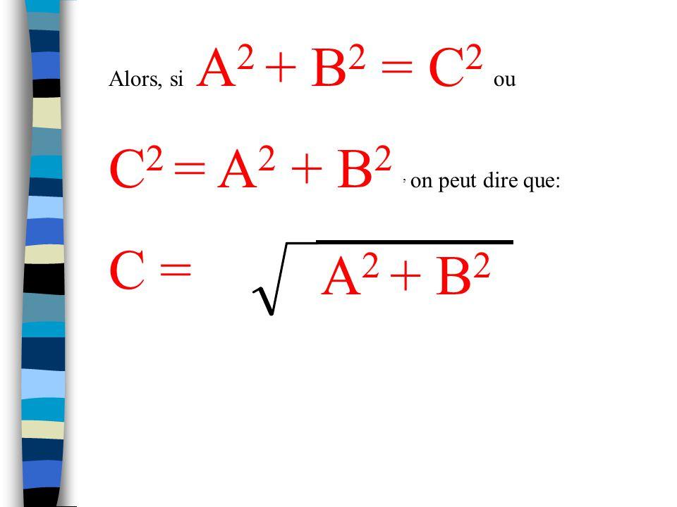 Penses-tu quil y a une facon d écrire ceci en forme dune équation? A2A2 A2A2 B2B2 + B 2 = C2C2 C2C2