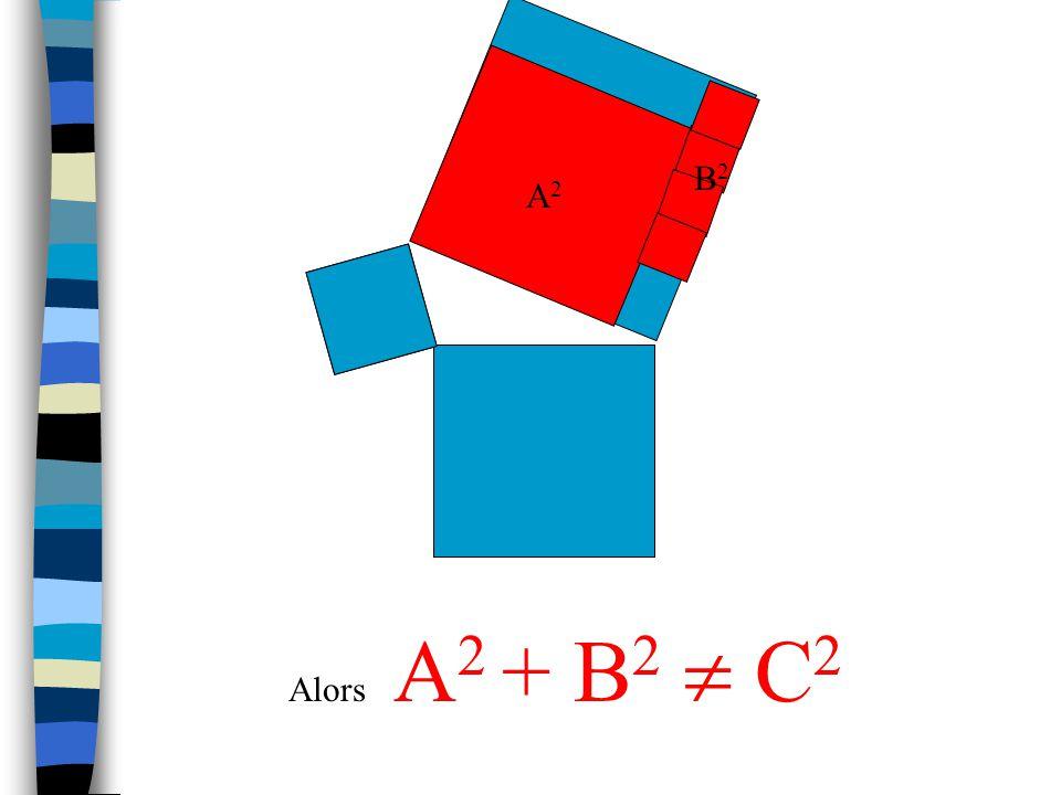Dessine ta forme! Maintenant, essaye de mettre carré A 2 et carré B 2 dans carré C 2. Que remarques-tu A2A2 B2B2 C2C2