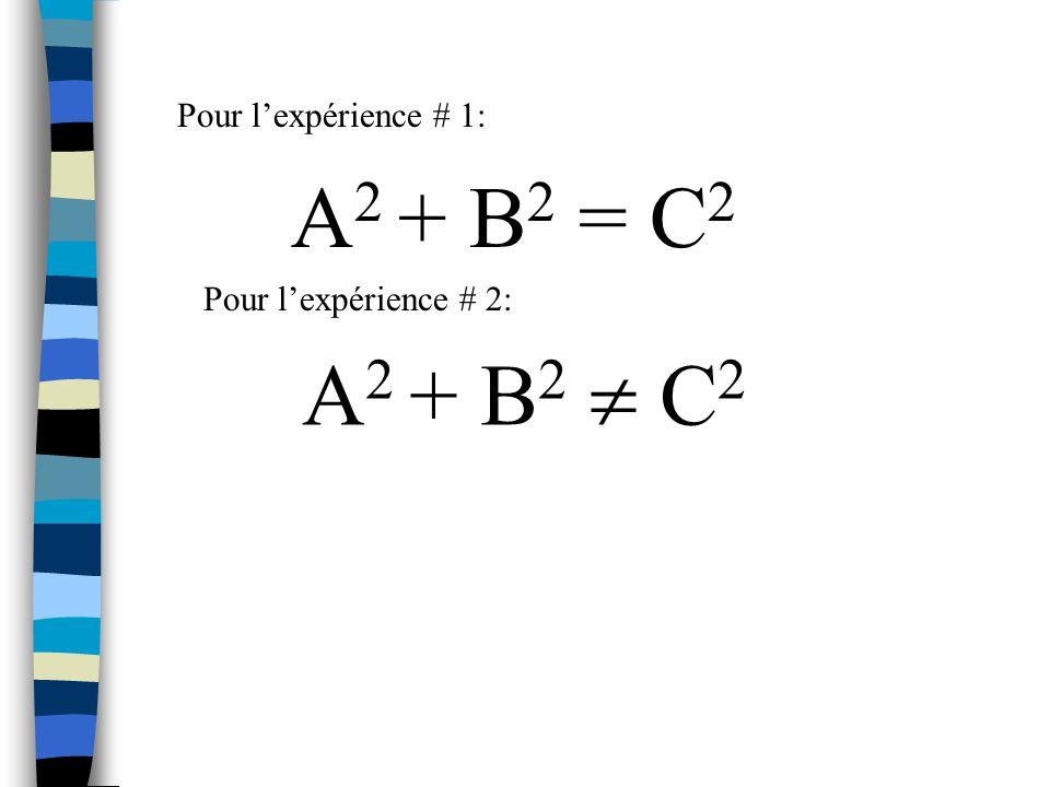 A2A2 B2B2 Alors A 2 + B 2 C 2