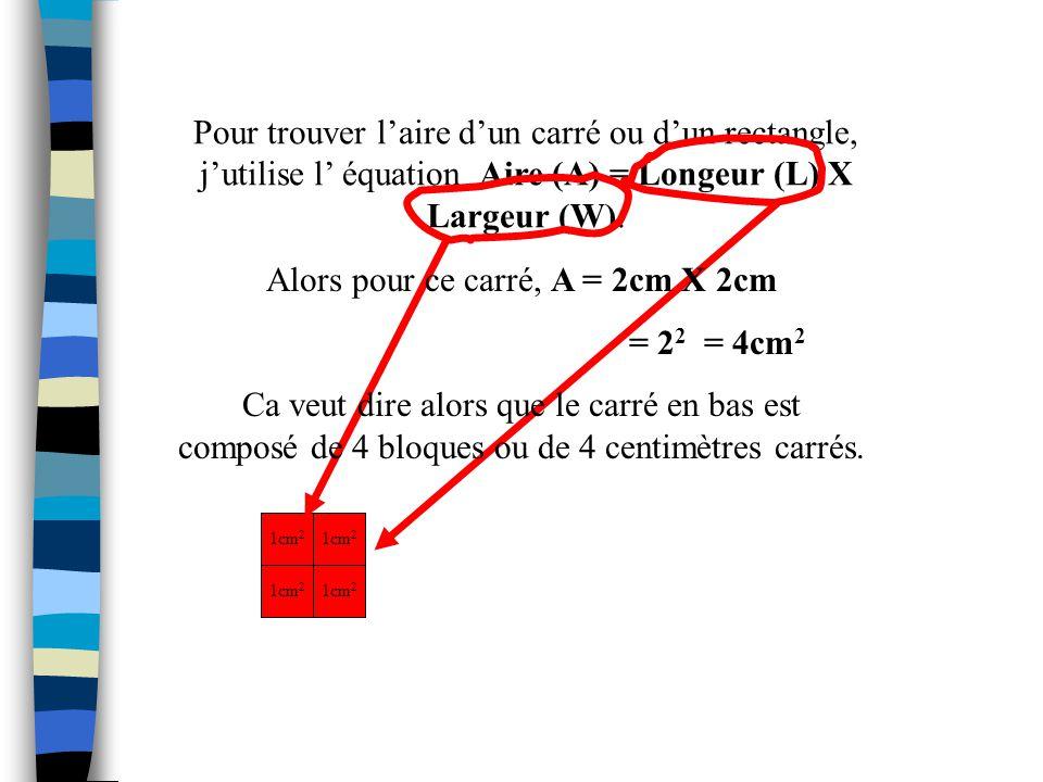 Carré vs. Racine Carrée Voici un carré: La forme ici sappelle un carré parce que les quatre côtés sont égaux Dans le carré ici, chaque côté mesure 2cm