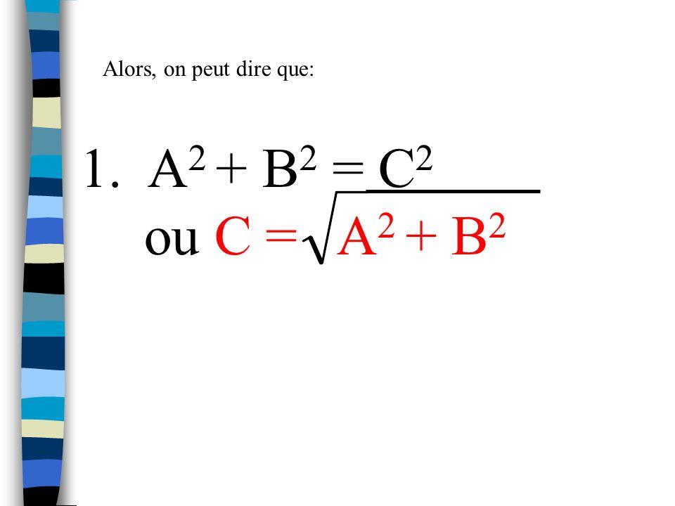 Dans un triangle rectangle (avec un angle droit), la somme de Carré A et Carré B est égale au carré de la mesure de l'hypoténuse (Carre C). Conclusion