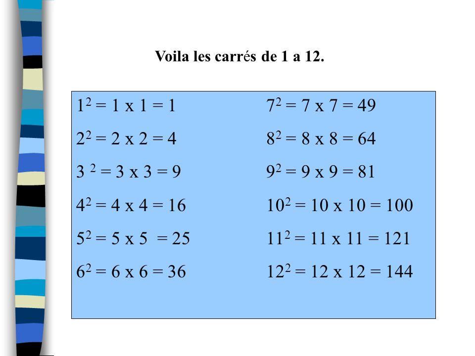 Si je vous donne un carré qui mesure 6cm par 6cm, 1cm 2 6cm ce carré a un aire de 36cm 2. Alors dans ce carré, il y a 36 unités ou 36 centimètres carr