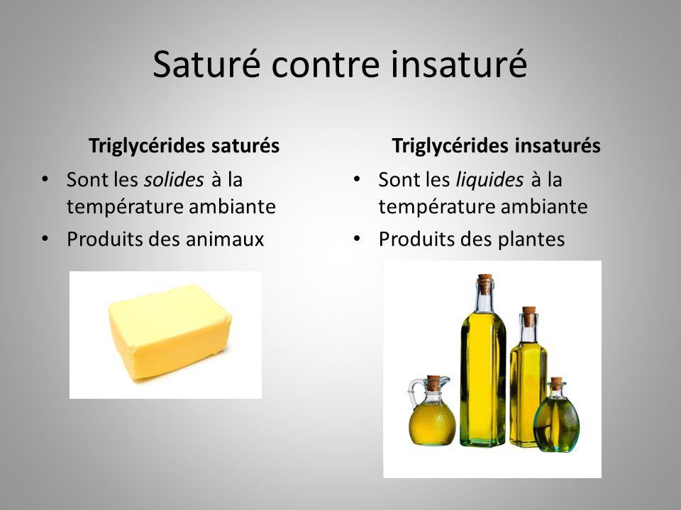 Saturé contre insaturé Triglycérides saturés Sont les solides à la température ambiante Produits des animaux Triglycérides insaturés Sont les liquides