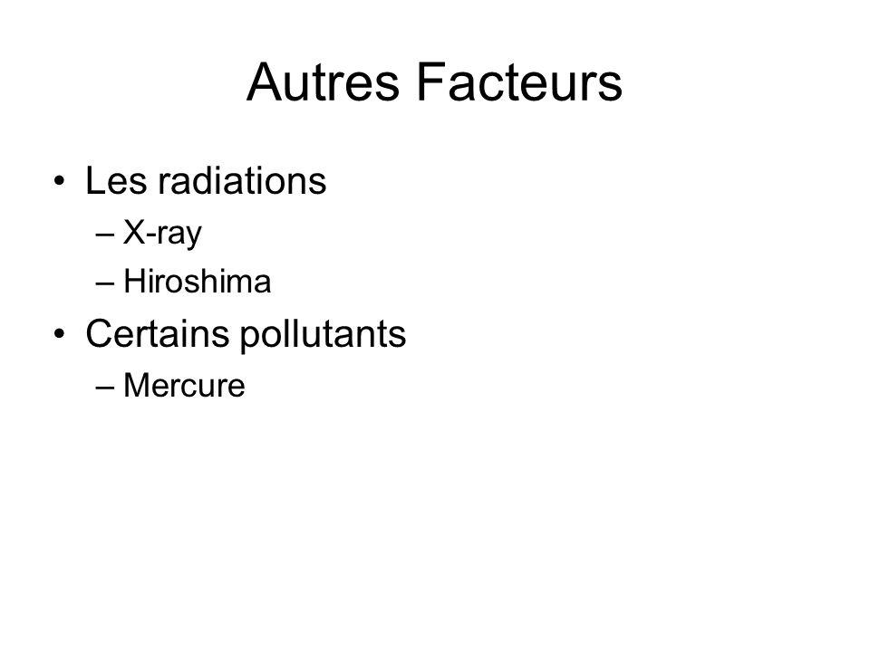 Autres Facteurs Les radiations –X-ray –Hiroshima Certains pollutants –Mercure