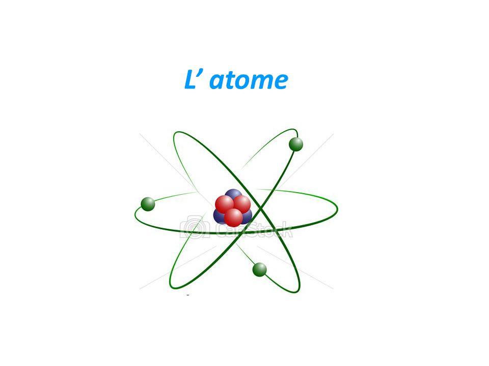 Le modèle de latome de Bohr-Rutherford Définition de latome : Latome est la plus petite partie de la matière qui ne peut pas être divisée par transformation chimique, physique ou électrique.