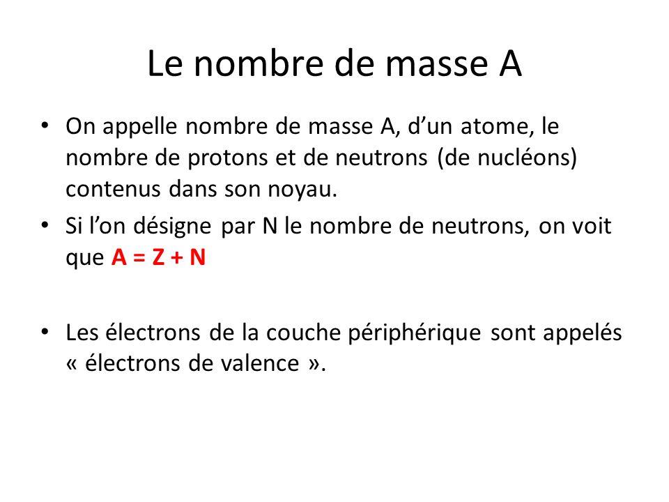 Le nombre de masse A On appelle nombre de masse A, dun atome, le nombre de protons et de neutrons (de nucléons) contenus dans son noyau. Si lon désign