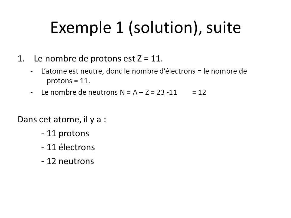 Exemple 1 (solution), suite 1.Le nombre de protons est Z = 11. -Latome est neutre, donc le nombre délectrons = le nombre de protons = 11. -Le nombre d