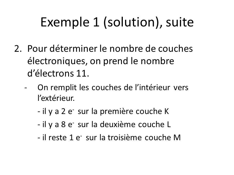 Exemple 1 (solution), suite 2.Pour déterminer le nombre de couches électroniques, on prend le nombre délectrons 11. -On remplit les couches de lintéri