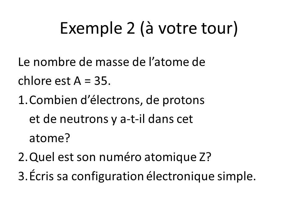 Exemple 2 (à votre tour) Le nombre de masse de latome de chlore est A = 35. 1.Combien délectrons, de protons et de neutrons y a-t-il dans cet atome? 2