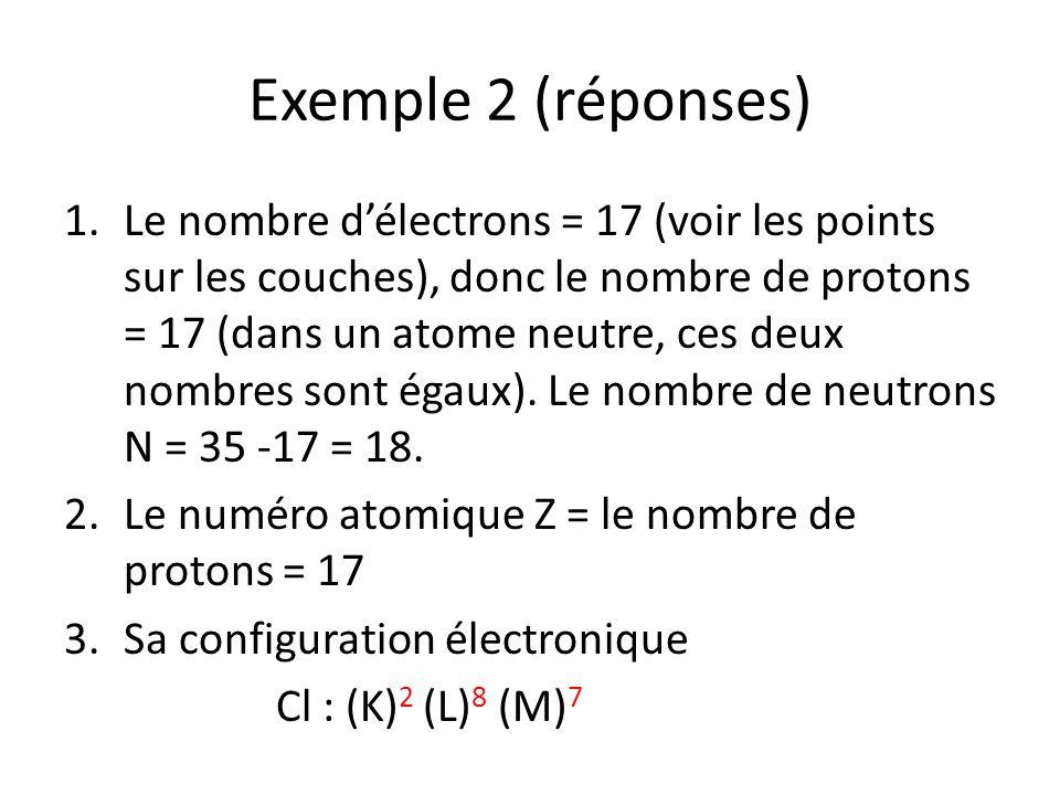 Exemple 2 (réponses) 1.Le nombre délectrons = 17 (voir les points sur les couches), donc le nombre de protons = 17 (dans un atome neutre, ces deux nom