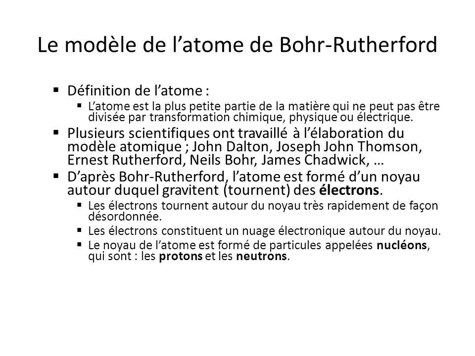 Le modèle de latome de Bohr-Rutherford Définition de latome : Latome est la plus petite partie de la matière qui ne peut pas être divisée par transfor