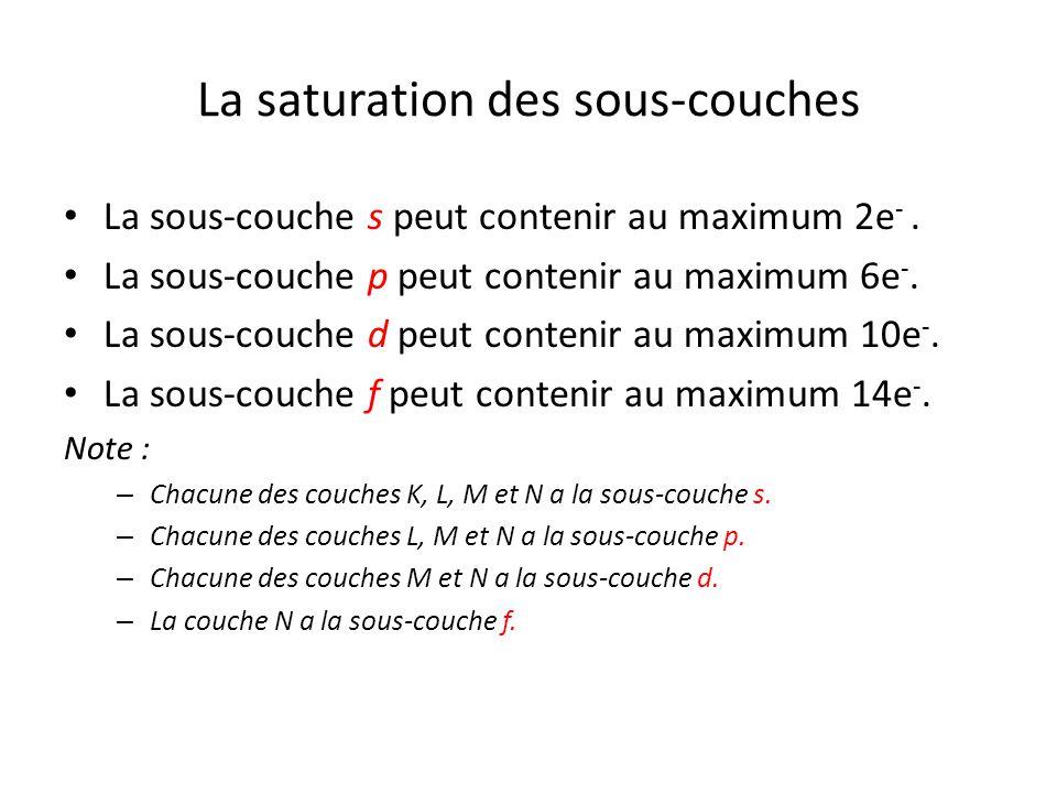 La saturation des sous-couches La sous-couche s peut contenir au maximum 2e -. La sous-couche p peut contenir au maximum 6e -. La sous-couche d peut c