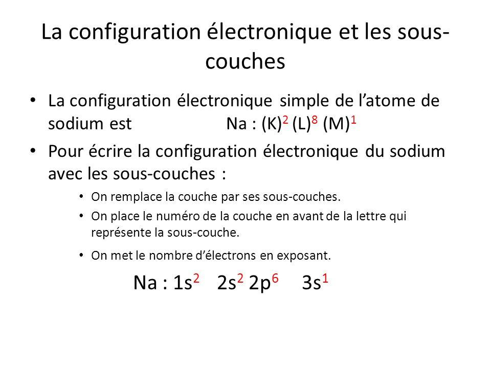 La configuration électronique et les sous- couches La configuration électronique simple de latome de sodium est Na : (K) 2 (L) 8 (M) 1 Pour écrire la