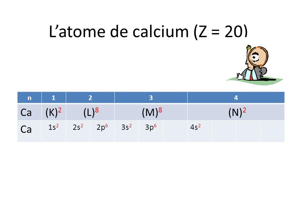 Latome de calcium (Z = 20) n1234 Ca(K) 2 (L) 8 (M) 8 (N) 2 Ca 1s 2 2s 2 2p 6 3s 2 3p 6 4s 2