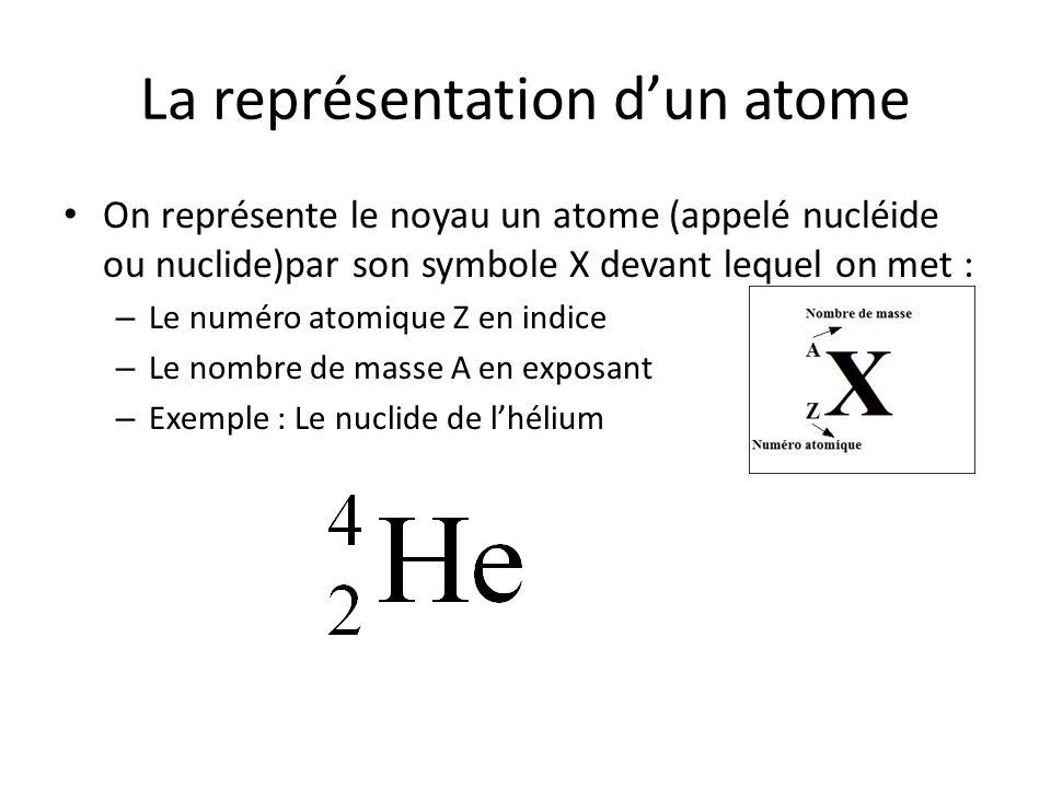 La représentation dun atome On représente le noyau un atome (appelé nucléide ou nuclide)par son symbole X devant lequel on met : – Le numéro atomique
