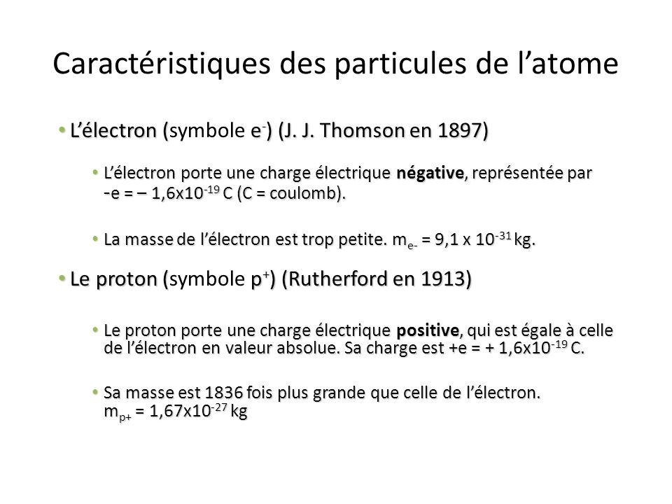 Caractéristiques des particules de latome Lélectron ( e - ) (J. J. Thomson en 1897) Lélectron (symbole e - ) (J. J. Thomson en 1897) Lélectron porte u