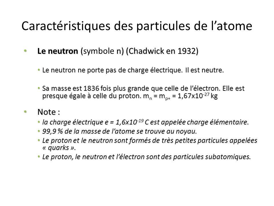 Le neutron ( n) (Chadwick en 1932) Le neutron (symbole n) (Chadwick en 1932) Le neutron ne porte pas de charge électrique. Il est neutre. Le neutron n