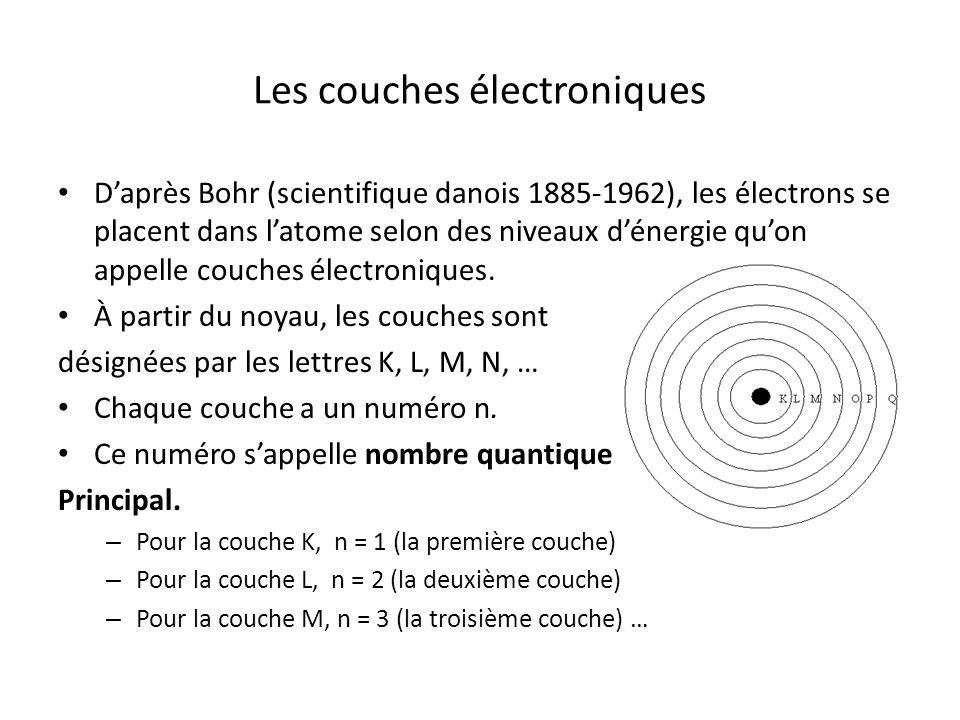 Les couches électroniques Daprès Bohr (scientifique danois 1885-1962), les électrons se placent dans latome selon des niveaux dénergie quon appelle co