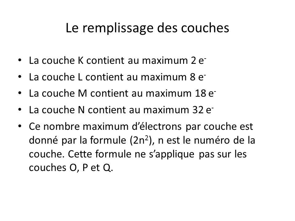 Le remplissage des couches La couche K contient au maximum 2 e - La couche L contient au maximum 8 e - La couche M contient au maximum 18 e - La couch
